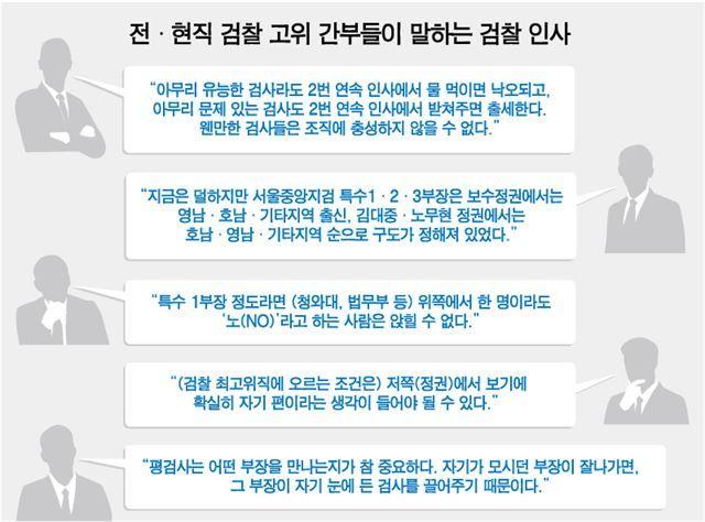 """한국일보 : """"靑-법무부-대검 한 명만 '노'하면 검사 인사 불가"""""""