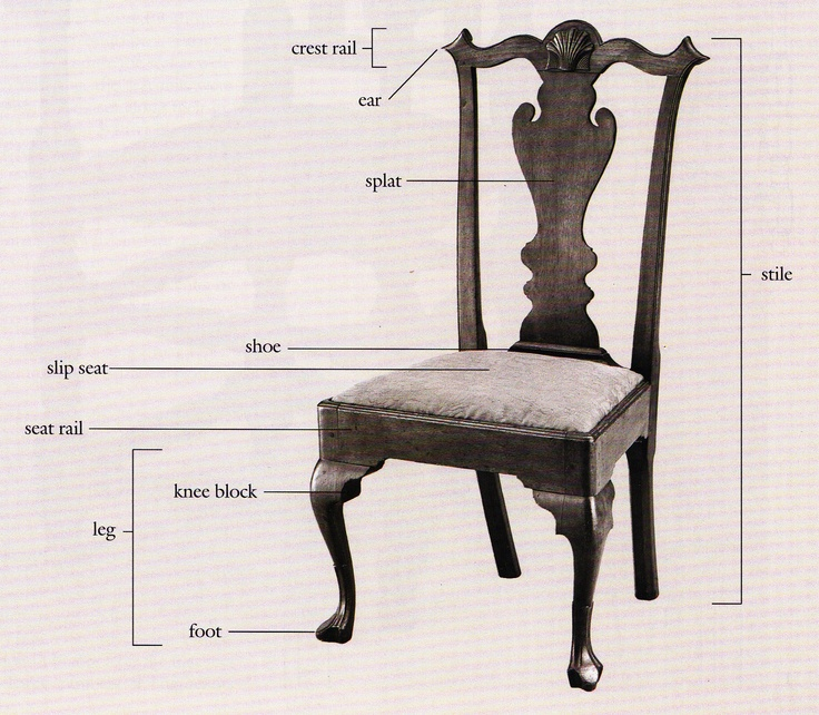 Diagram of a side chair.  1755 - 1770.  From Georgetown, Maryland.