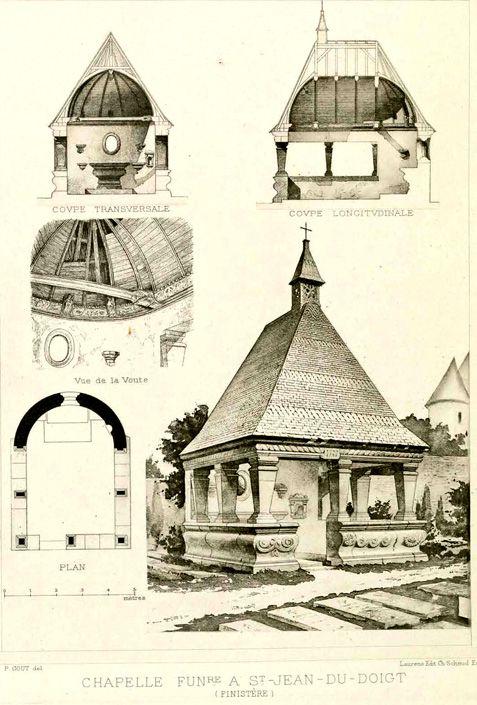 Chapelle funéraire de Saint-Jean-du-Doigt (Bretagne)