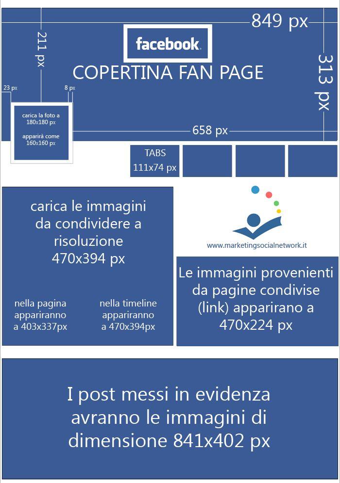 Dimensione Copertina Facebook ed immagini