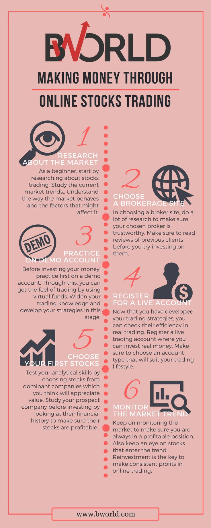 Learn the steps on how to earn money through online stocks trading by understanding this infographic. Read more about it here http://bit.ly/2qJyw7e  Regularly visit http://bworld.com/ for more updates