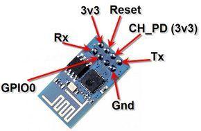 Projekte mit ESP8266 WiFi Modul