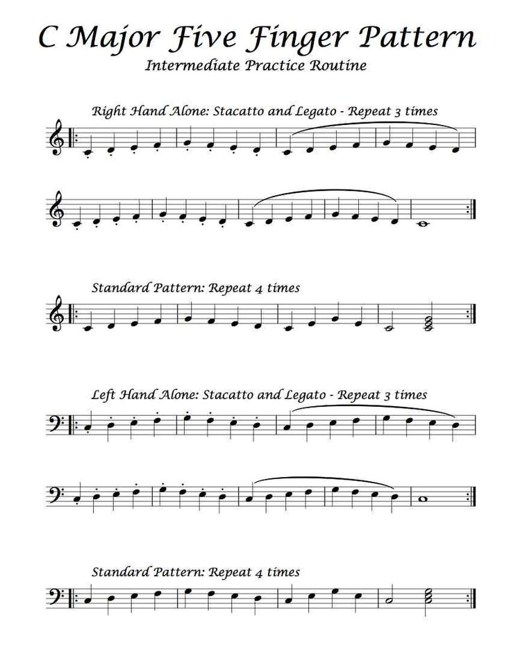 40 best beginner piano sheet music images on pinterest sheet intermediate practice routine c major five finger pattern singing exercisespiano lessonsmusic lessonseasy fandeluxe Images