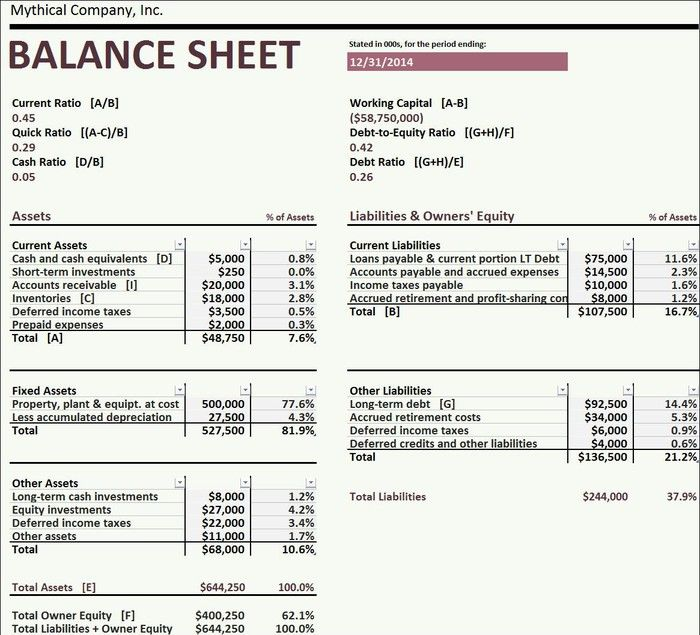 What Is A Strong Balance Sheet The Motley Fool Balance Sheet Balance Sheet Template Debt To Equity Ratio