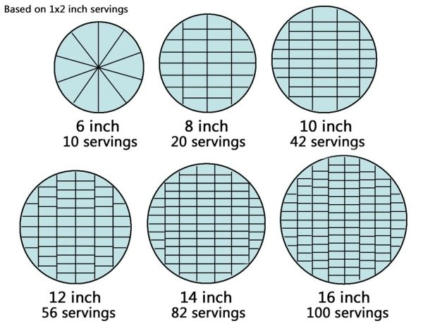 Inch Round Cake Cutting Guide