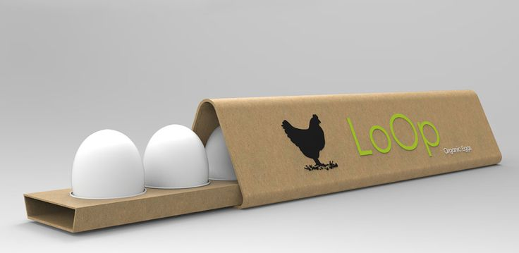 Loop (Student Project) on Packaging of the World - Creative Package Design Gallery