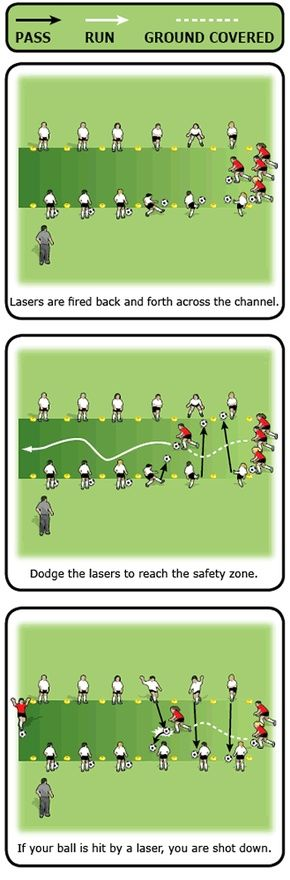 Space Invaders ball control game soccer-drills