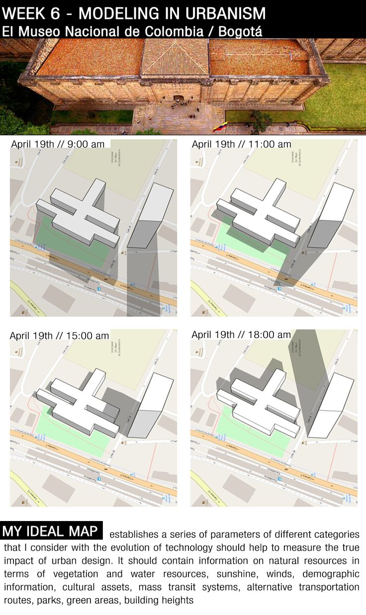 WEEK 6: Modelling in Urbanism on the example of Museo Nacional de Colombia // Bogotá