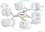 """Conjugaison français-espagnol (voir article correspondant dans le blog """"Conjugaison : établir des connexions"""")"""