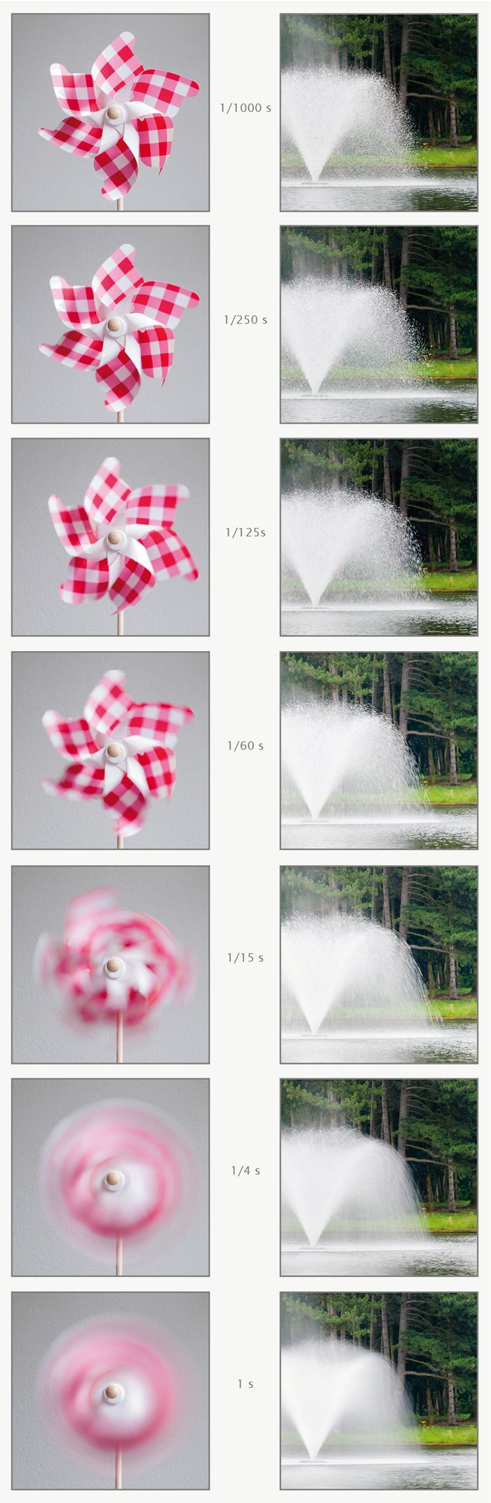 Een windmolentje en een fontein gefotografeerd met verschillende sluitertijd.