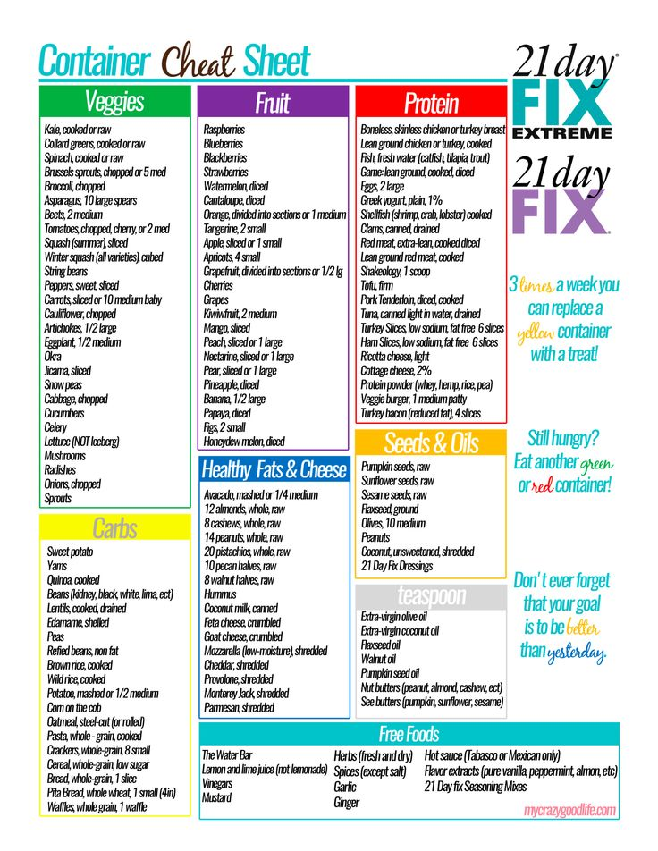 21 Day Fix Container Cheat Sheet 1000+ ideas about food on pinterest ...