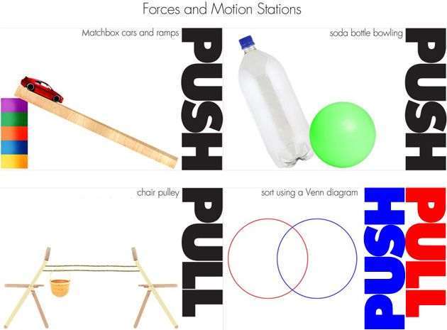 Ideas for teaching forces and motion.
