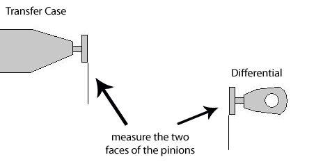 how to set drive shaft angles jeep
