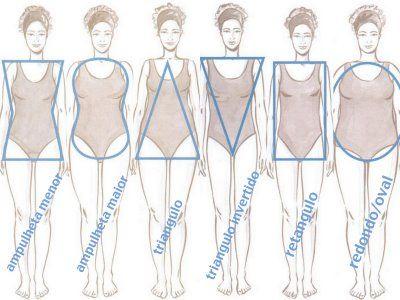 Como se vestir bem. Como vestir-se bem. Dicas para ficar bem vestida ou bem vestida.