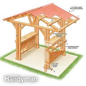 Grill Gazebo Plans Make A Grillzebo Woodworking Bbq
