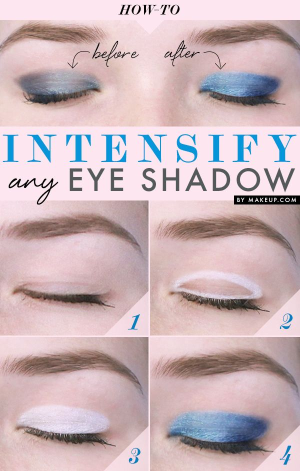 Quick Tip: Intensify Any Eye Shadow