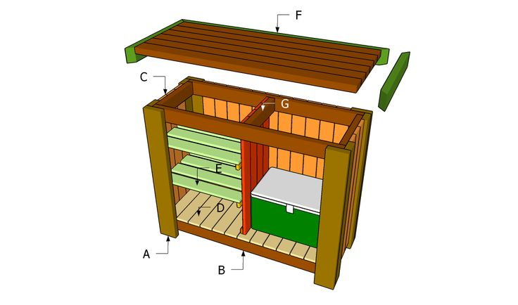 Outdoor Bar Plans   Free Outdoor Plans - DIY Shed, Wooden Playhouse, Bbq, Woodworking Projects