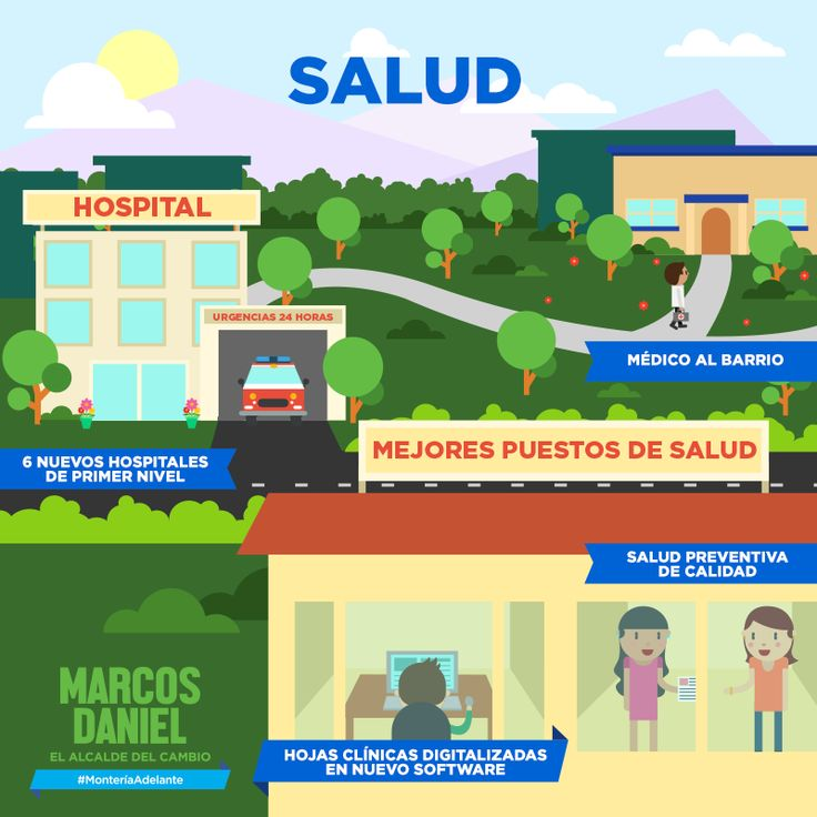 La salud de los monterianos es una de nuestras más grandes preocupaciones, por eso visionamos la construcción de hospitales de primer nivel de complejidad para cada una de las comunas de la ciudad, dotados con un software de interconexión que les permita brindar atención a los pacientes en cualquier punto de la ciudad, con fácil acceso a sus historias clínicas.