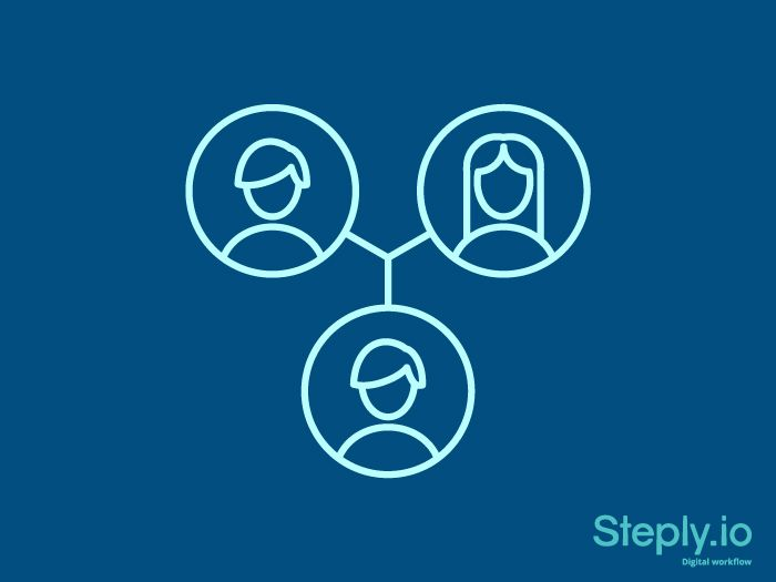 Seven agile principles to digital workflow transformation - steply.io