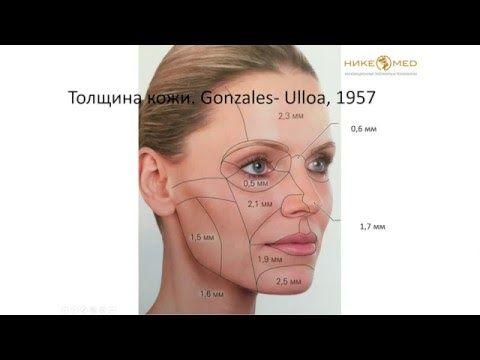 Теоретическая часть (лекция) по установке косметических нитей Slhouette Lift Soft. - YouTube