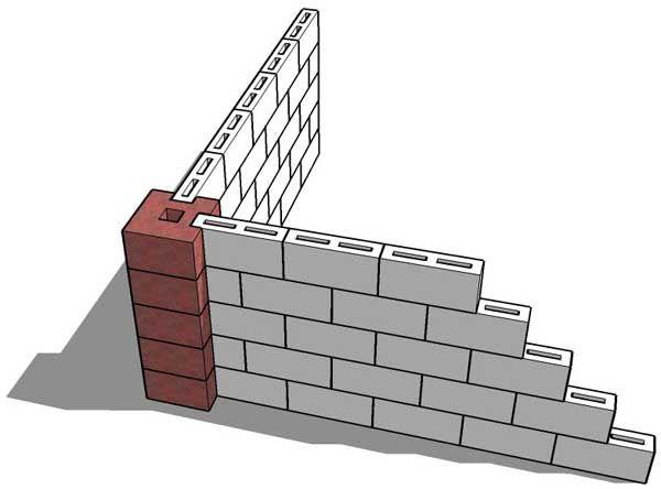 Cmu Wall Concrete Masonry M4 Wall Pillar Corner Block