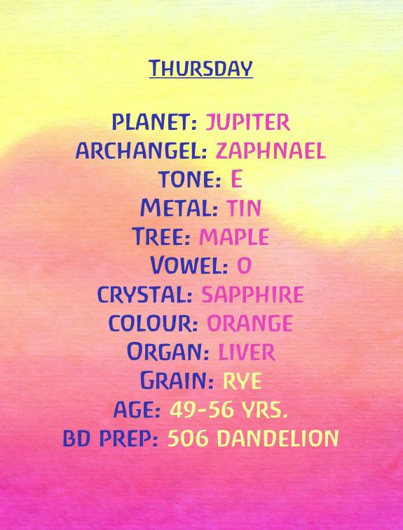 Thursday: Colour of the Day and Other Energies by Rudolf Steiner