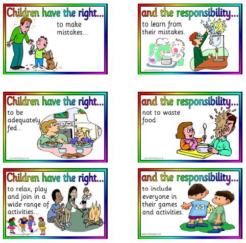essay on children rights and duties