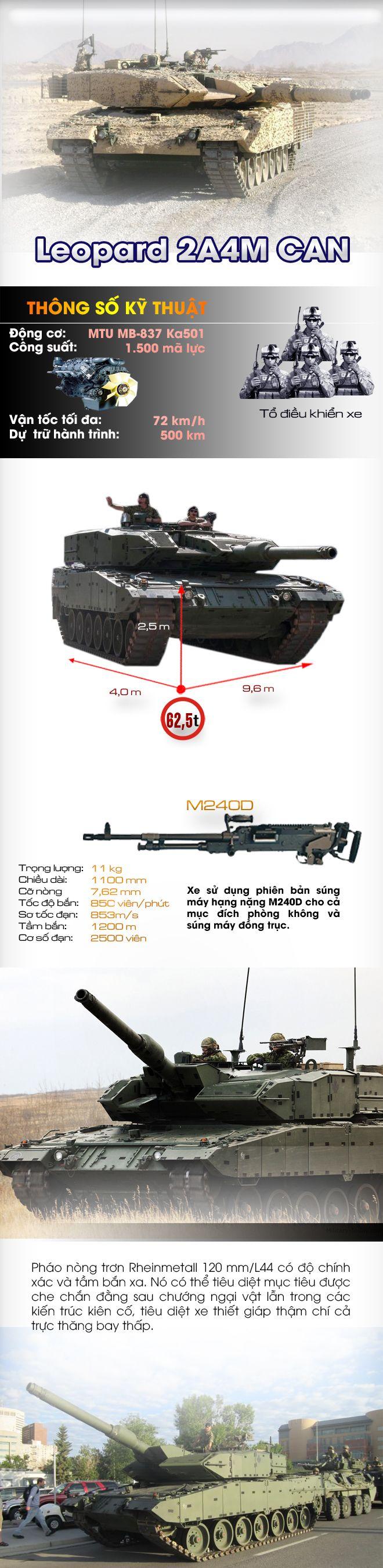 Khám phá sức mạnh phiên bản xe tăng Leopard đặc biệt của Canada.