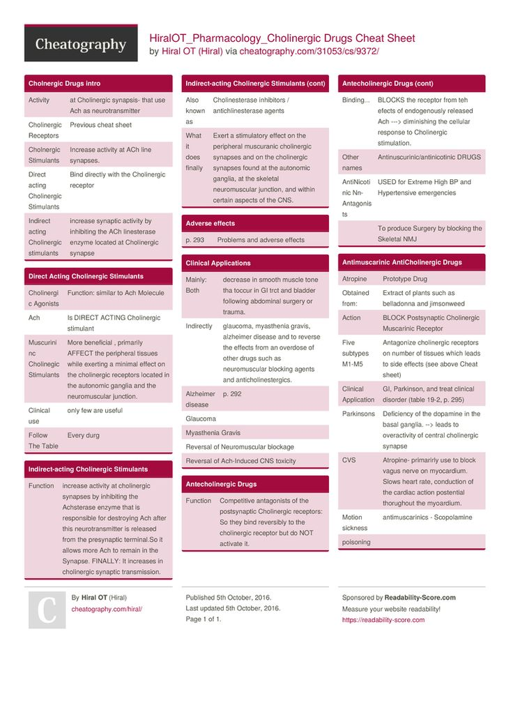 klonopin medication sheet for nursing