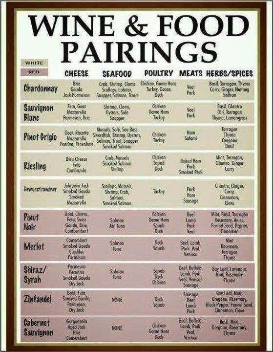 Pairings #wine www.avacationrental4me.com