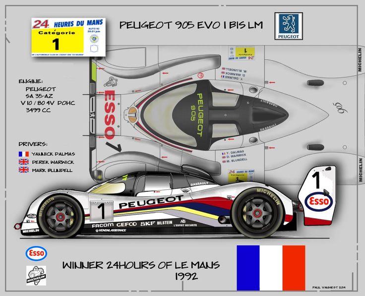 Peugeot 905 Poster