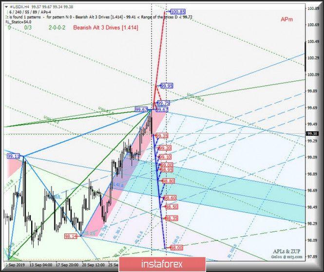 Trailing Stop Expert Advisor Gbp Usd Chart