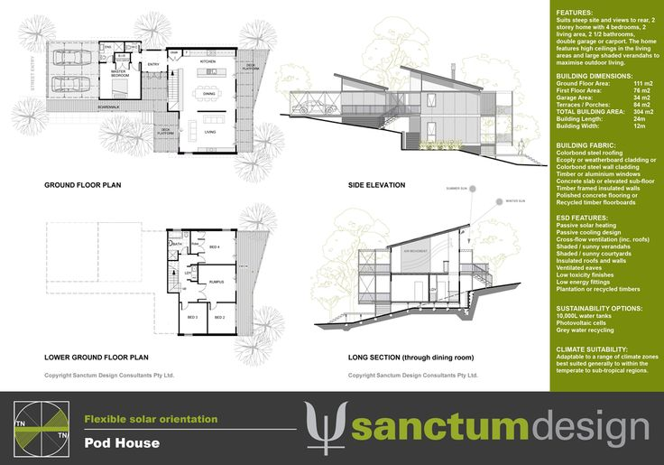 Sanctum design environmentally responsible home design for Pod style house plans
