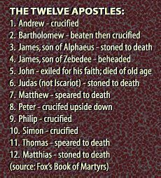 Tell me again how getting to service every Sunday and Wednesday is too difficult . Tell me again how hard it is for you to live all God's laws ... The apostles certainly illustrate how far we have fallen from true devotion. ( I really really really need to remember this!)