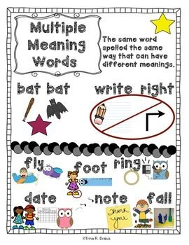 Anchor Charts are a great visual for concepts you want students to understand and remember. Anchor charts allow your students to go back to find examples or shared thinking. This set freebie shows examples of multiple meaning words and a non-example.If you like this one check out Anchor Charts for Working Through Comprehension in Informational TextMore anchor charts are on the way!