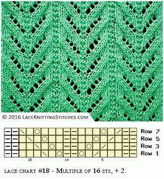 Lace knitting - Free chart no.18