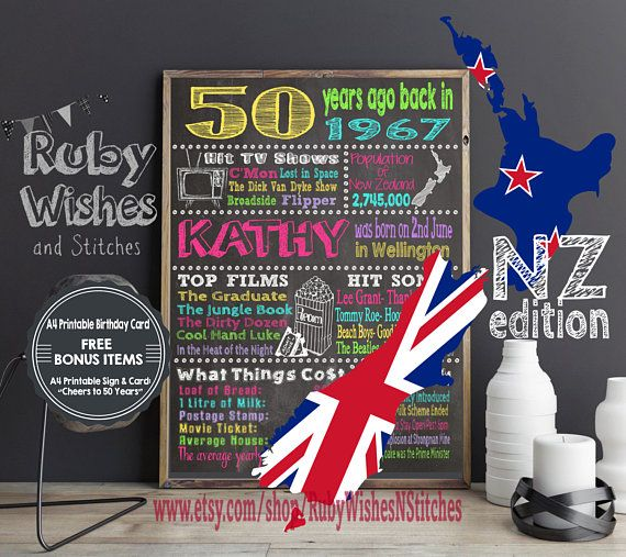 22 Best New Zealand Chalkboard Birthday Printable Poster
