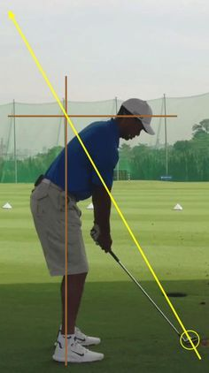The perfect club head path Our Residential Golf Lessons are for beginners, Intermediate & advanced. Our PGA professionals teach all our courses in an incredibly easy way to learn and offer lasting results at Golf School GB www.residentialgolflessons.com