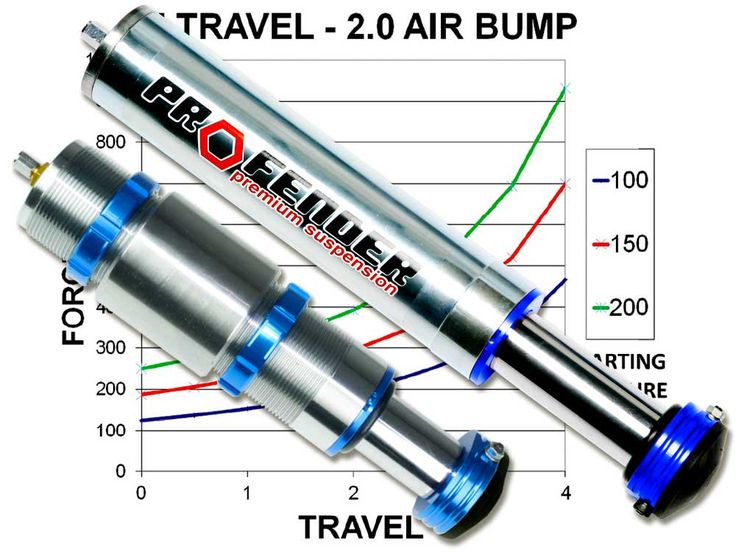 Hydraulic Bump Stops - Tech Talk!  BANG! If that sound is coming from your suspension at full compression, it means you probably need a reminder on the value of bump-stops.  Michael from Superior Engineering shows us just how much you can achieve by installing the right bump-stops!  Read The Full Article Here: https://goo.gl/iwNnhW  As seen in Australian 4WD Action Magazine!  #bumpstops #shocks #suspension #4WDAction