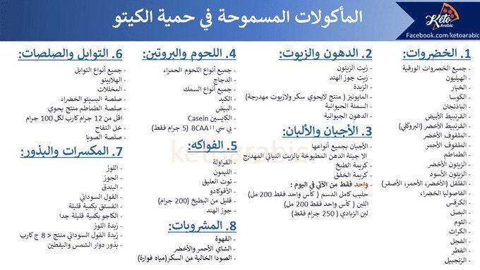 جدول رجيم صحي