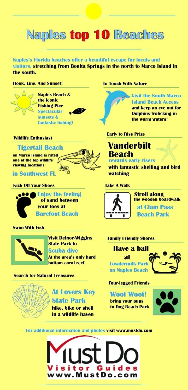 MustDo.com | Naples, Marco Island and Bonita Springs, Florida best top 10 beaches infographic.