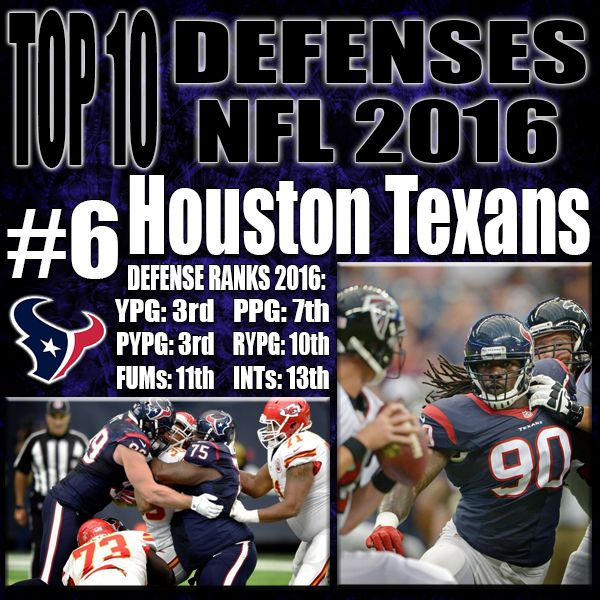 The Houston Texans have had potential to be a top 5 defense year in and year out since they drafted the best defender in the NFL and arguably the best player in the NFL in J.J. Watt. Watt is someone you can build a team around, and while the Quarterback position is in shambles for the Houston Texans, they will continue to have a dominant defense in 2016. http://www.prosportstop10.com/top-10-defenses-in-the-nfl-2016/