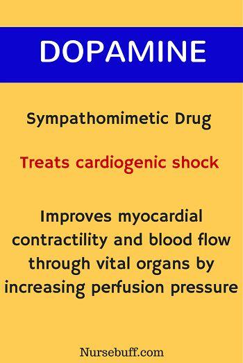 20 Pharmacology Nursing Flashcards | NurseBuff #Nurse #Mnemonics
