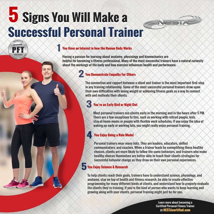 5 Signs You Will Make A Successful Personal Trainer Personal Trainer Personal Fitness Trainer Online Personal Trainer