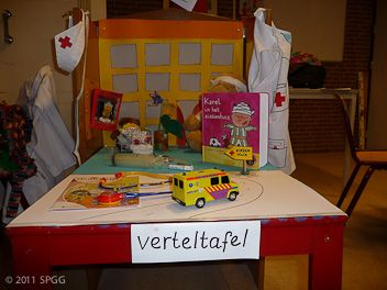 SPGG Stichting Peuterspeelzalen Gemeente Geldermalsen Verteltafel/thematafel: ziek en gezond