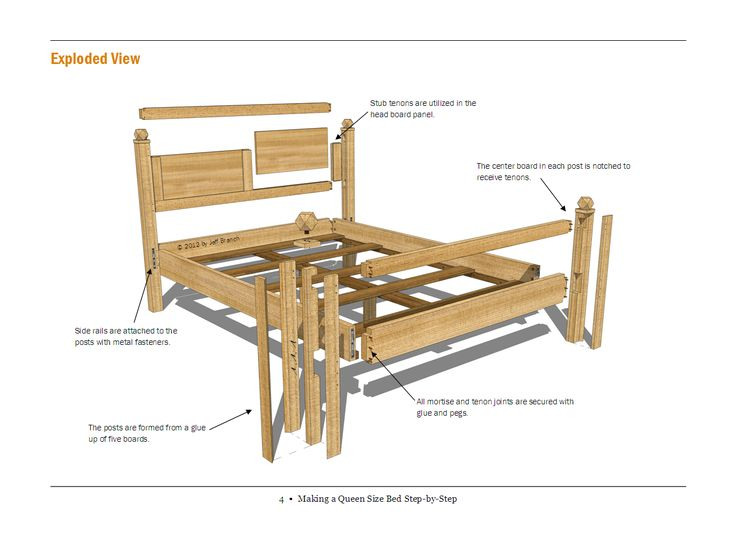 Shaker bed plans woodworking projects plans for Shaker bed plans