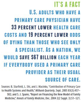 Having a regular Primary Care Physician reduces cost strains on the health system and improves your survival rate!