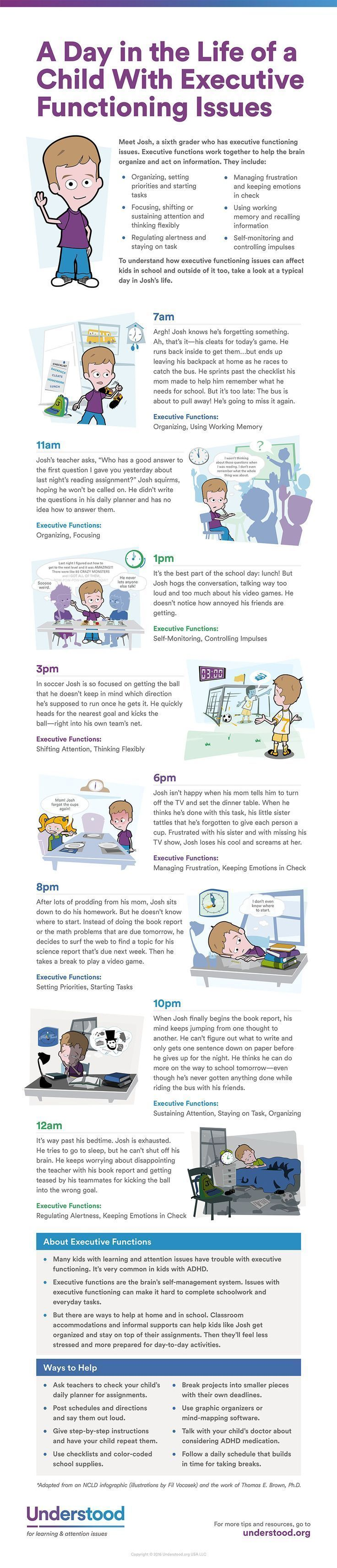 also Executive Function Worksheets for Adults or Smart Goal Setting together with 8 Key Executive Functions  Infograph as well 21 Elegant Executive Functioning Worksheets Executive Function moreover Memory Worksheets for Adults Working Memory Exercises New Executive moreover executive function worksheets for adults plr worksheets adhd as well  also Addictive Behaviors Worksheet Inspirational 22 Beautiful Executive also adhd worksheets for adults further Therapy Worksheets For Kids Printable Mental Health Children Images also Executive Functioning   Self Awareness  Self Discipline by Behavior furthermore  besides Cutting Divided Attention Worksheets For Adults Category Directions besides Executive Functioning Lessons and Activities by Pathway 2 Success together with 7th Grade Math Worksheets – Page 399 – Kaliz co together with Executive Functioning Free Workbook Executive Functioning Free. on executive function worksheets for adults