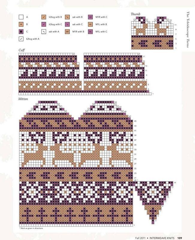 http://knits4kids.com/ru/collection-ru/library-ru/album-view/?aid=19149