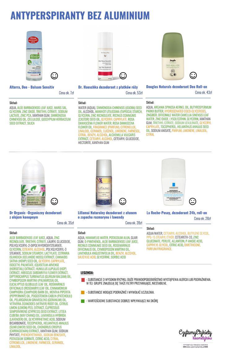 Antyperspiranty stosowane są codziennie w celu niwelowania nadmiernego pocenia się. Sprawiają, że czujemy się komfortowo w każdej sytuacji. Sprawdzają się świetnie także w usuwaniu nieprzyjemnego zapachu pod pachami. Jednak – jak w przypadku wszystkich kosmetyków– tutaj też trzeba zwracać uwagę na składniki. Wybierajcie antyperspiranty bez …
